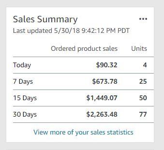2018 05 30th Sales Screenshot