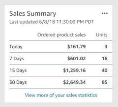 2018 06 08th Sales Screenshot